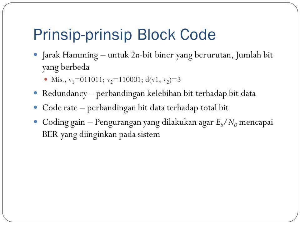Prinsip-prinsip Block Code