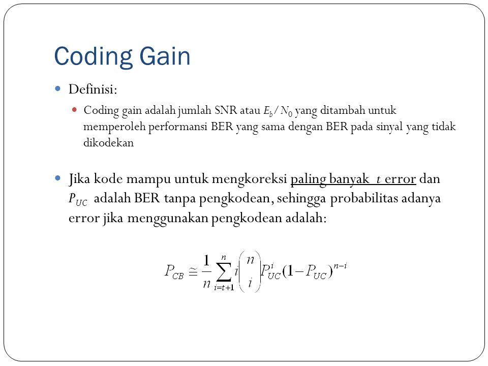 Coding Gain Definisi: