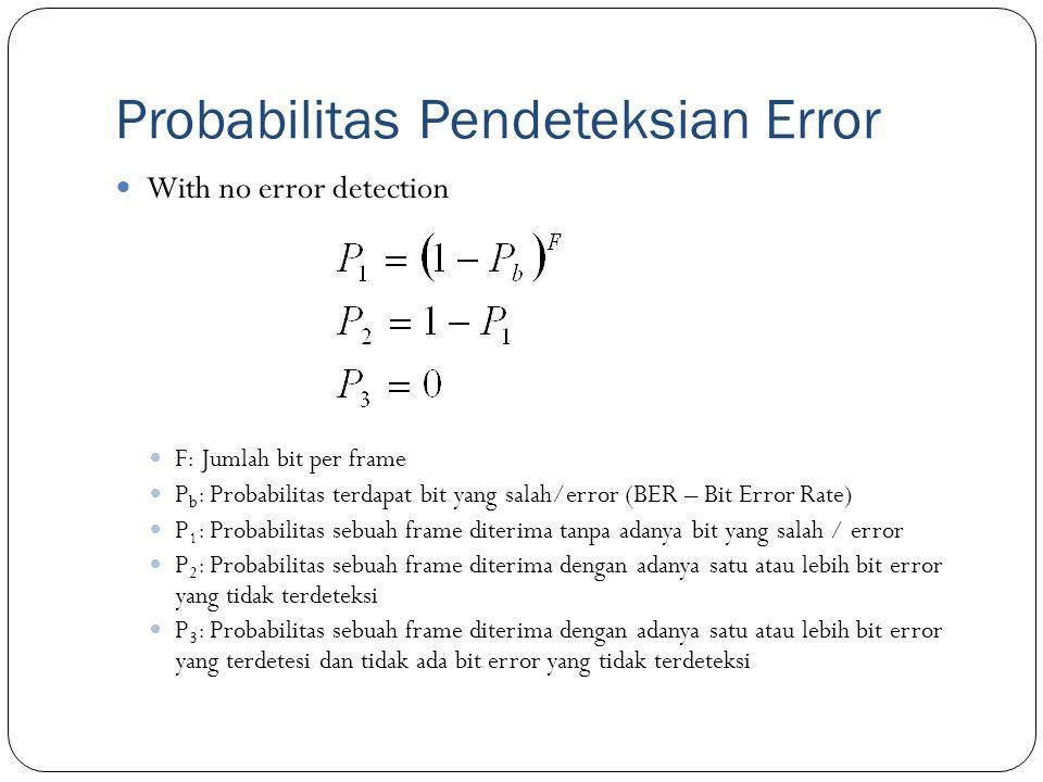 Probabilitas Pendeteksian Error