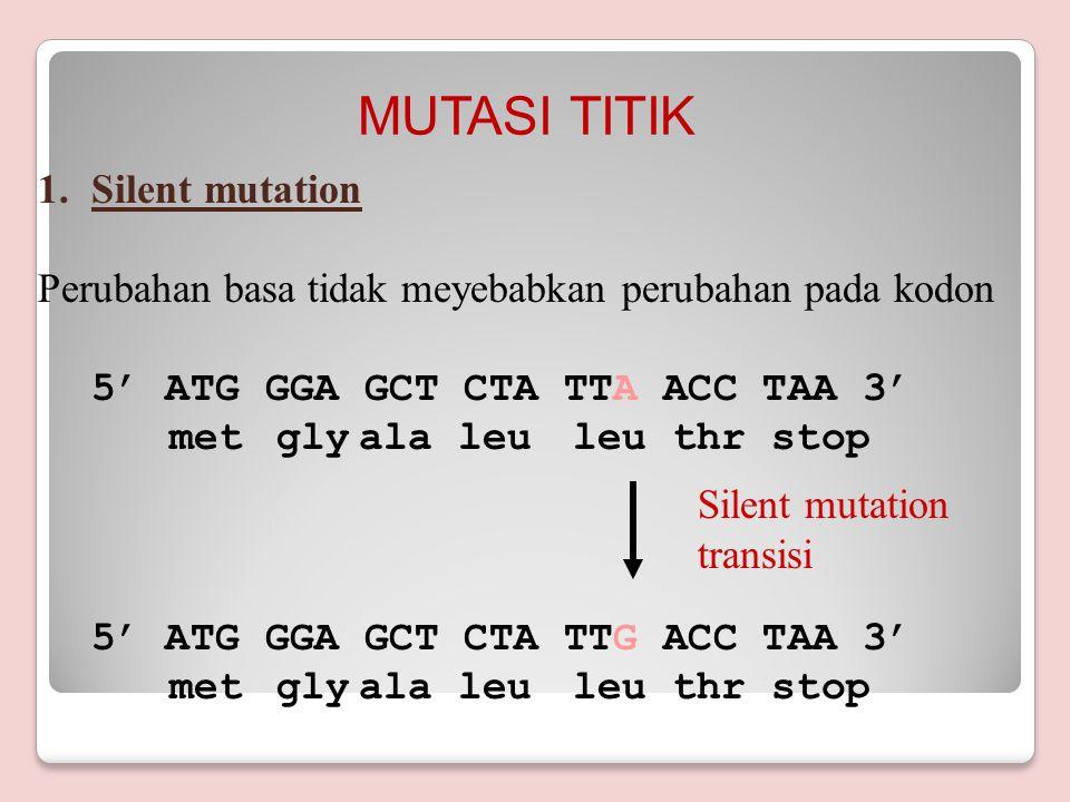 MUTASI TITIK Silent mutation