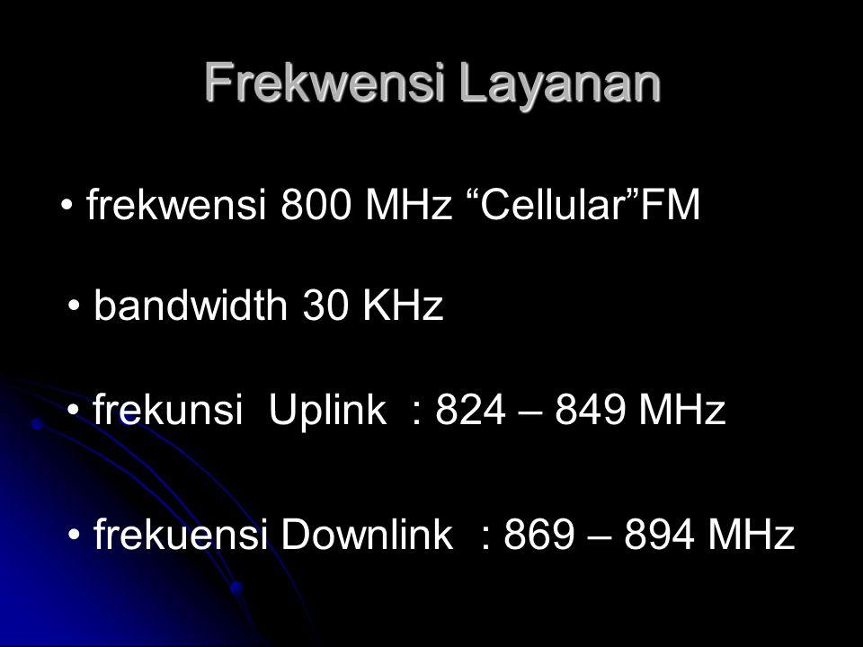 frekuensi Downlink : 869 – 894 MHz