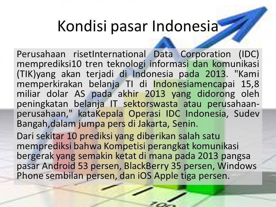 Kondisi pasar Indonesia