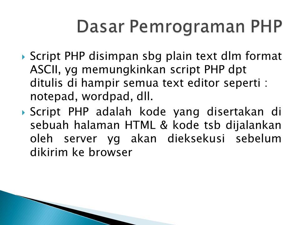Dasar Pemrograman PHP