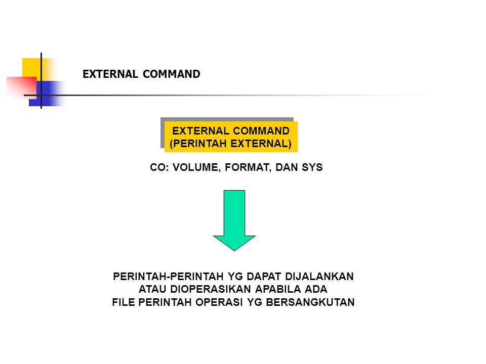 CO: VOLUME, FORMAT, DAN SYS