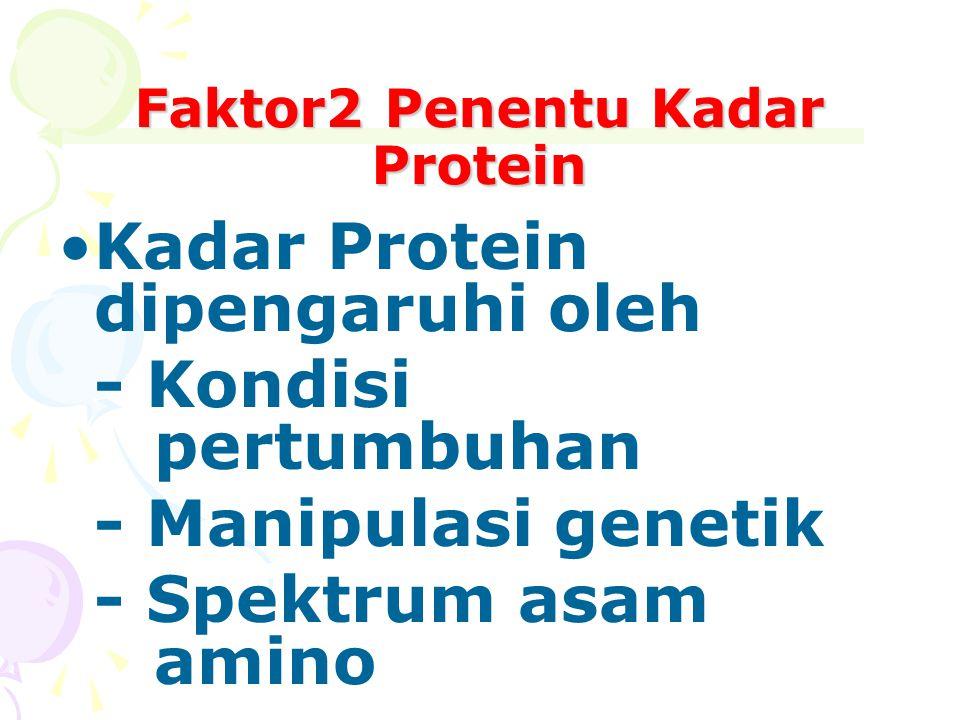 Faktor2 Penentu Kadar Protein