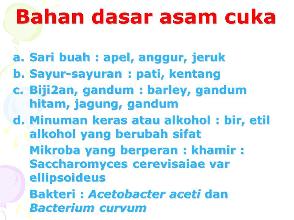 Bahan dasar asam cuka Sari buah : apel, anggur, jeruk
