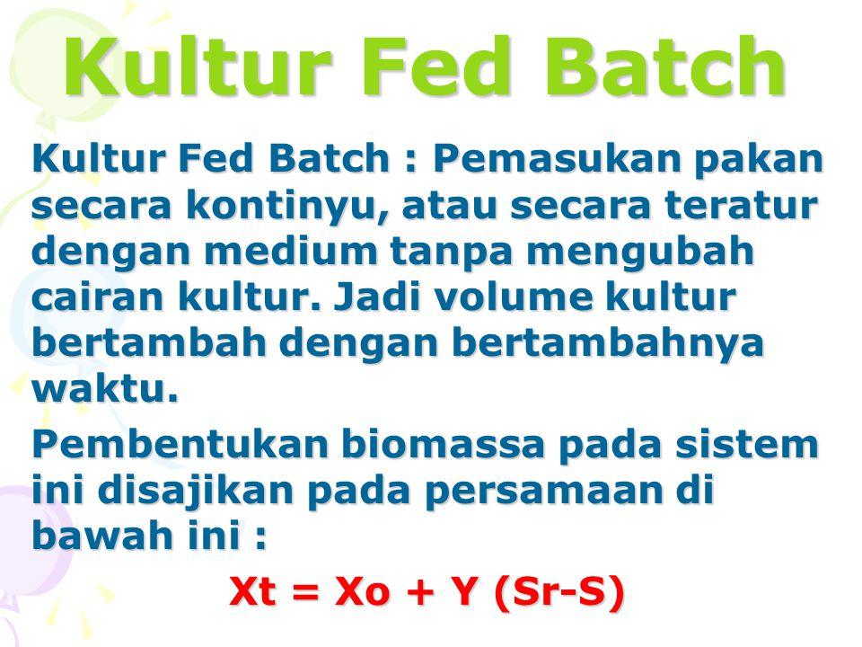Kultur Fed Batch