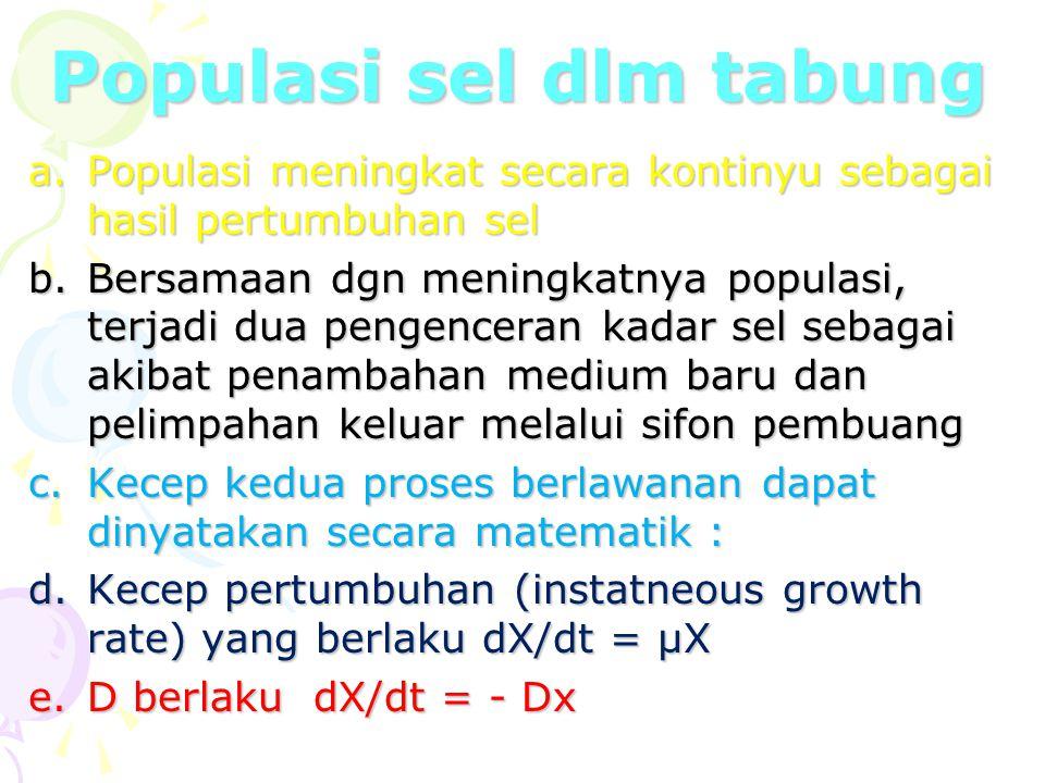 Populasi sel dlm tabung