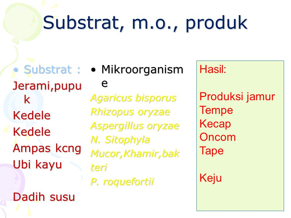 Substrat, m.o., produk Substrat : Jerami,pupuk Kedele Ampas kcng