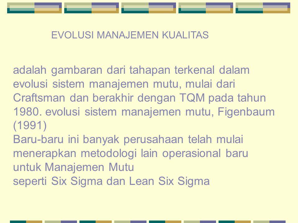 EVOLUSI MANAJEMEN KUALITAS