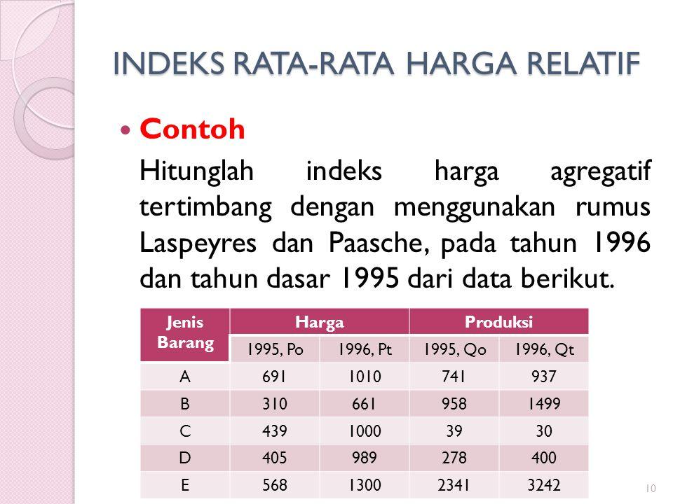 INDEKS RATA-RATA HARGA RELATIF