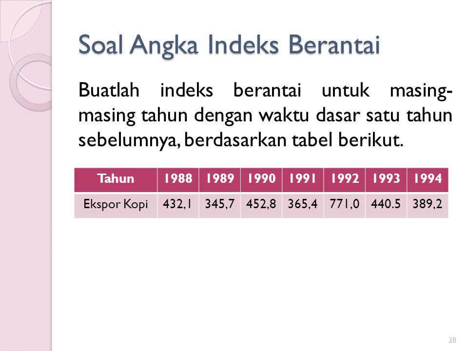 Soal Angka Indeks Berantai