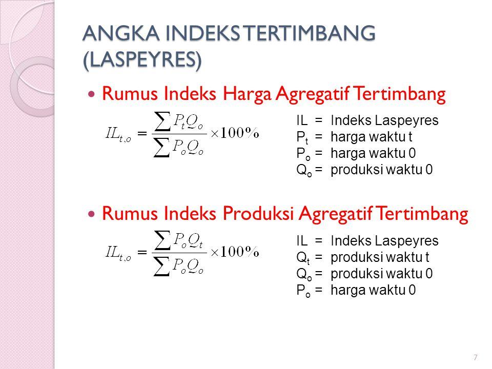 ANGKA INDEKS TERTIMBANG (LASPEYRES)