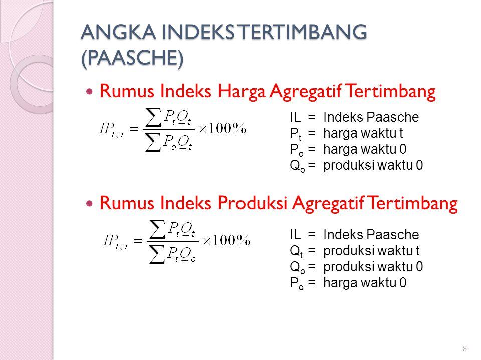 ANGKA INDEKS TERTIMBANG (PAASCHE)