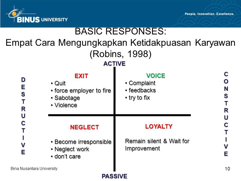 Empat Cara Mengungkapkan Ketidakpuasan Karyawan (Robins, 1998)