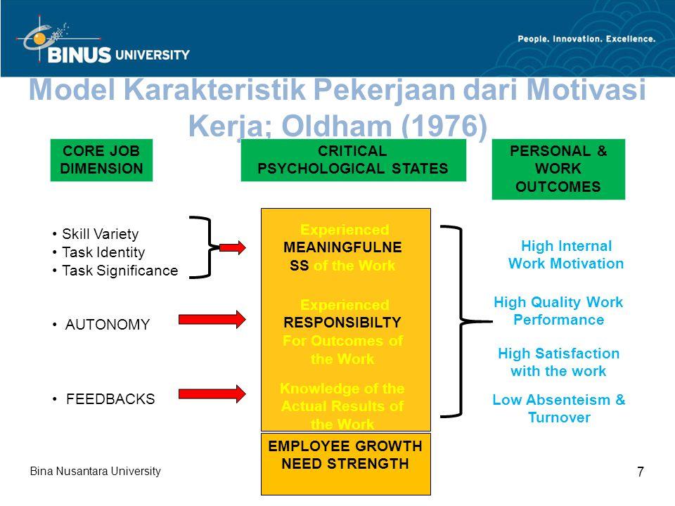 Model Karakteristik Pekerjaan dari Motivasi Kerja; Oldham (1976)