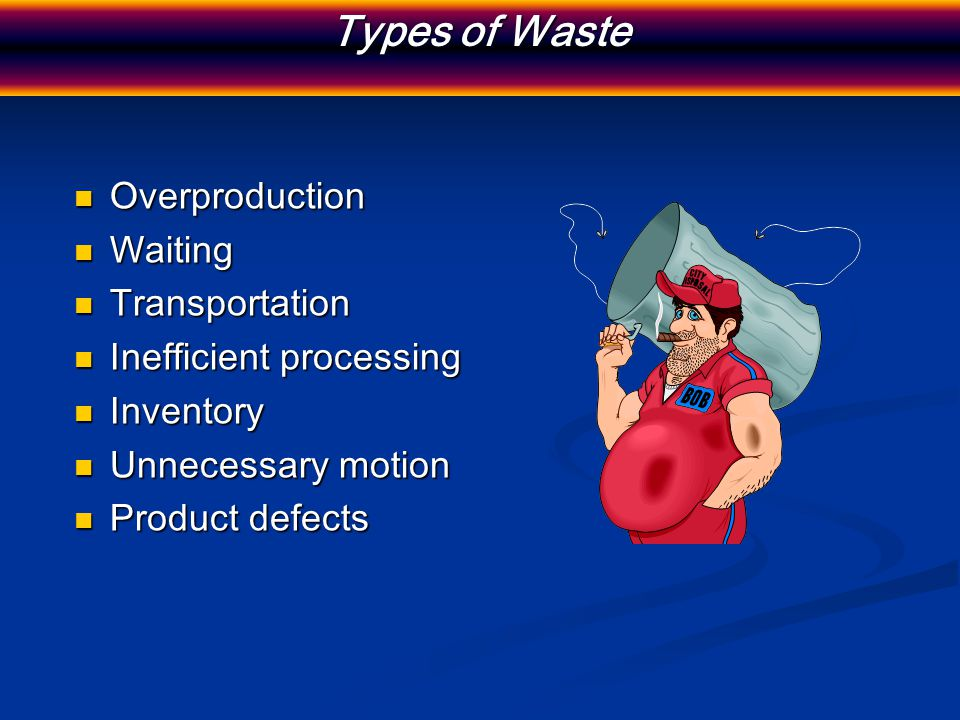 Types of Waste Overproduction Waiting Transportation
