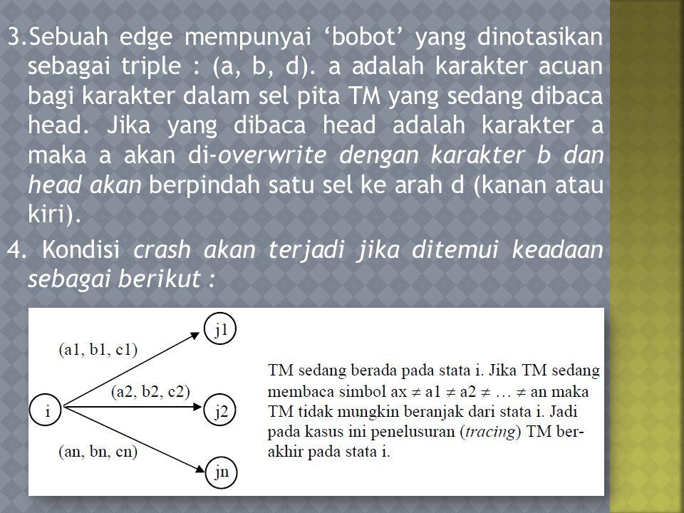 3.Sebuah edge mempunyai 'bobot' yang dinotasikan sebagai triple : (a, b, d).