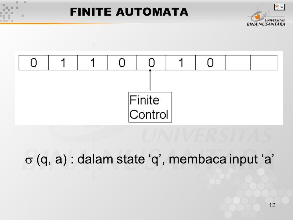  (q, a) : dalam state 'q', membaca input 'a'