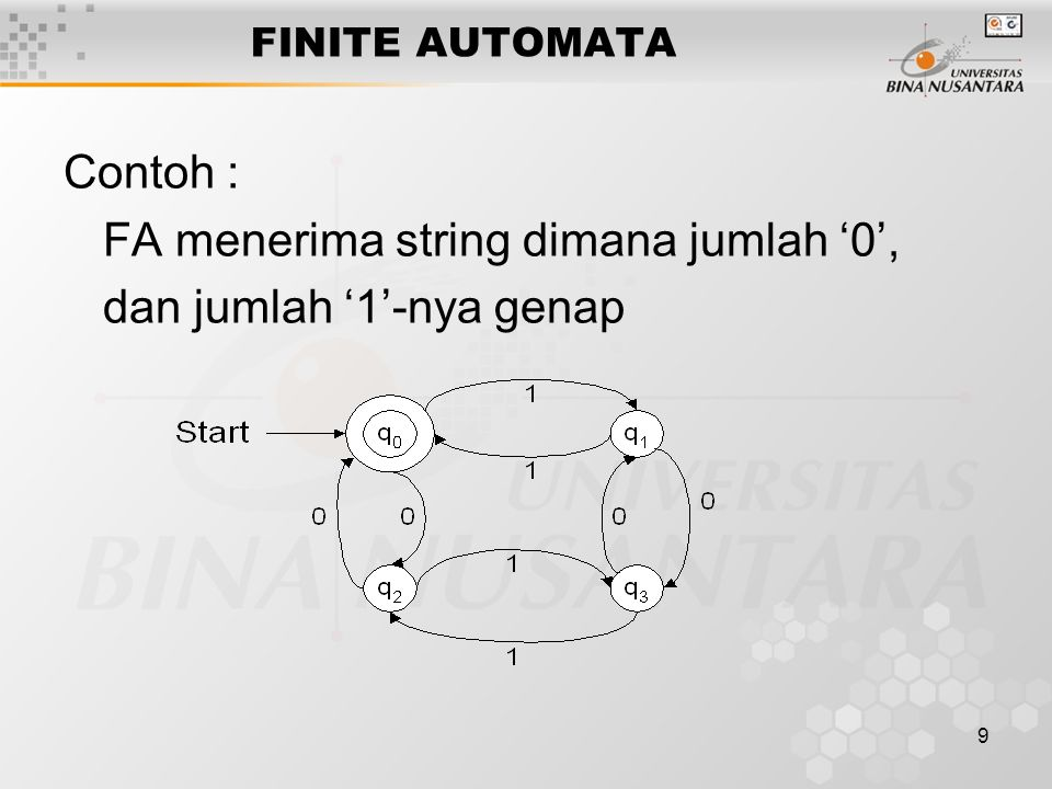 FA menerima string dimana jumlah '0', dan jumlah '1'-nya genap