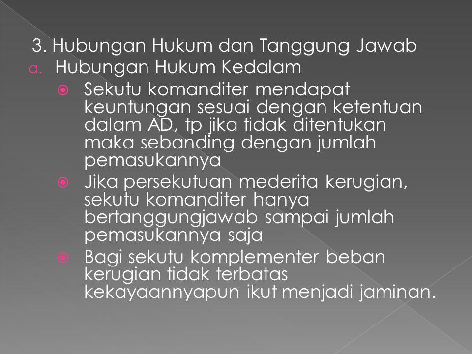 3. Hubungan Hukum dan Tanggung Jawab