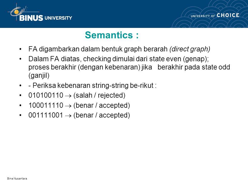 Semantics : FA digambarkan dalam bentuk graph berarah (direct graph)