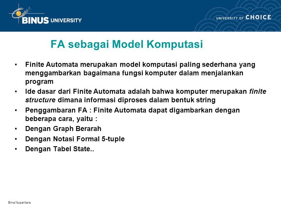 FA sebagai Model Komputasi