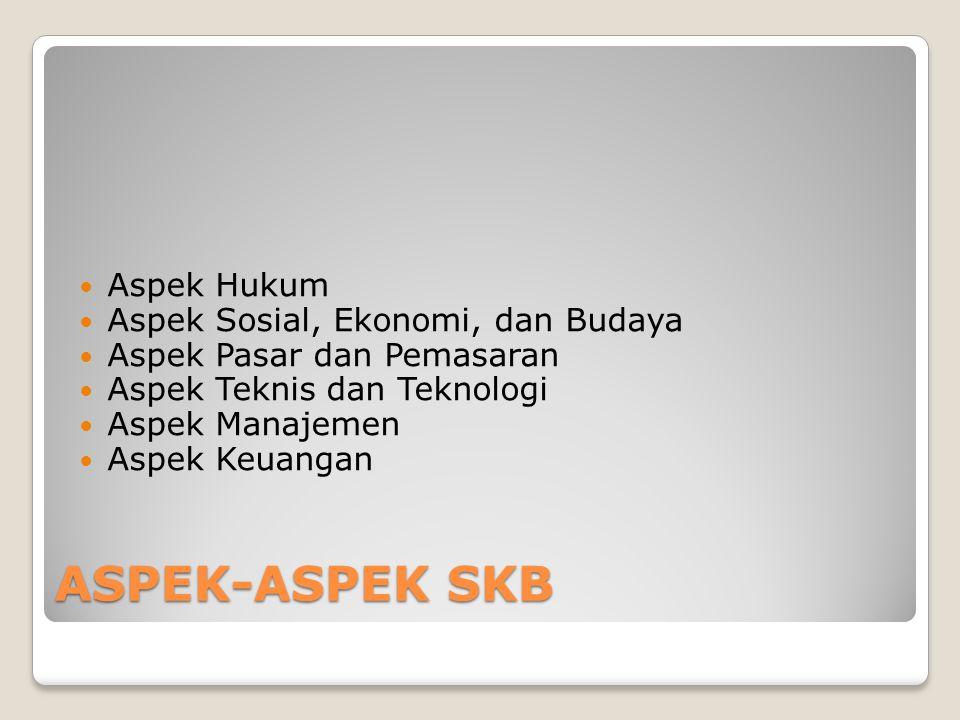 ASPEK-ASPEK SKB Aspek Hukum Aspek Sosial, Ekonomi, dan Budaya