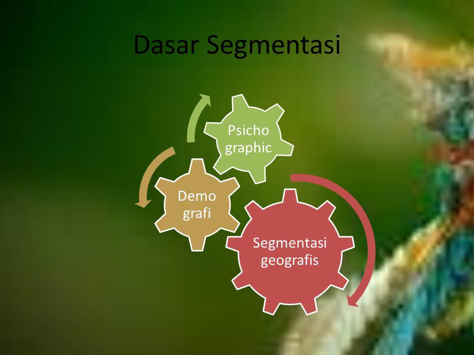Dasar Segmentasi Segmentasi geografis Demografi Psichographic