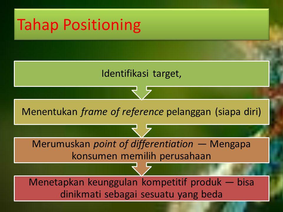 Menentukan frame of reference pelanggan (siapa diri)