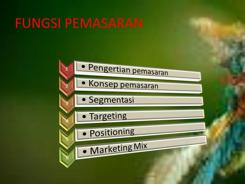 FUNGSI PEMASARAN Pengertian pemasaran Konsep pemasaran Segmentasi