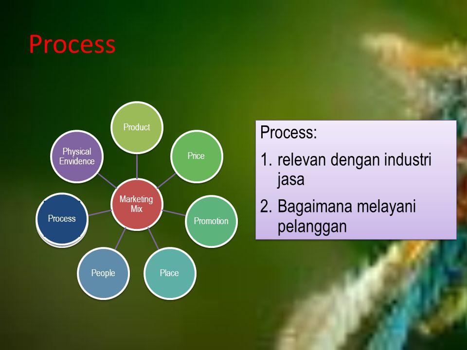 Process Process: 1. relevan dengan industri jasa