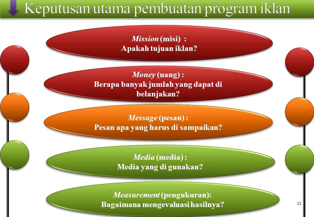 Message Pembentukan pesan. Evaluasi dan pemilihan pesan. Pelaksanaan pesan. Tinjauan tanggung jawab sosial.