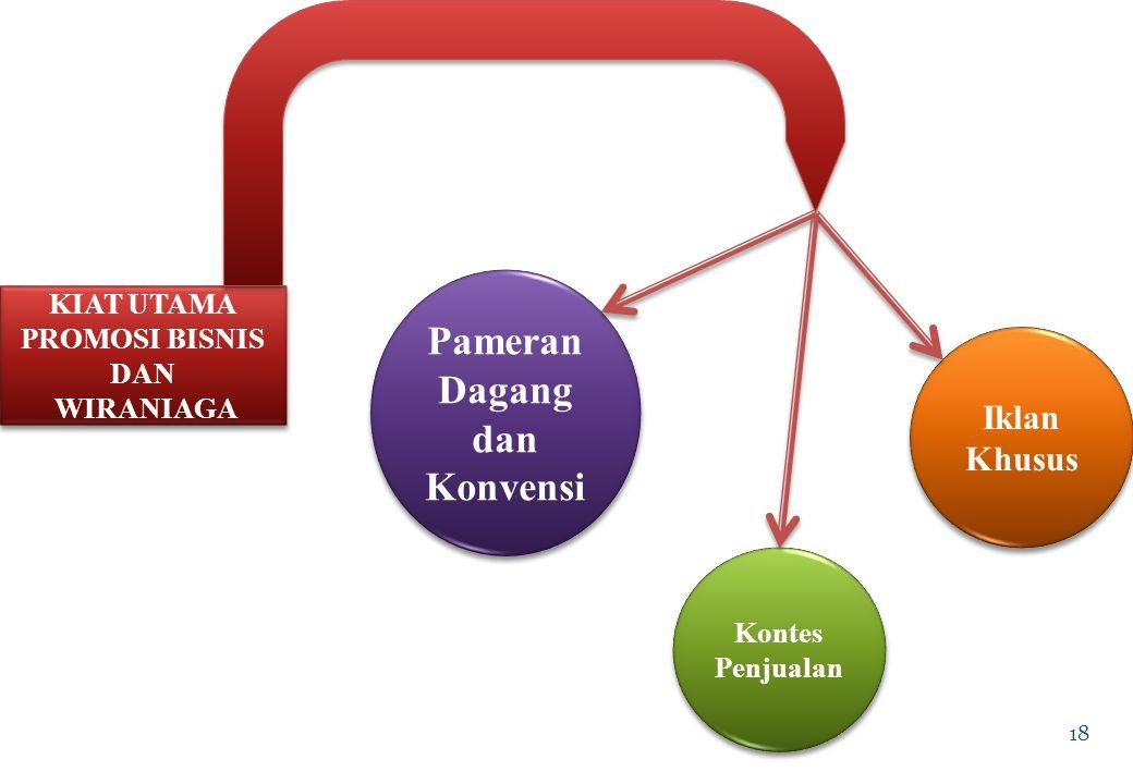 HUBUNGAN MASYARAKAT (Public Relaction)