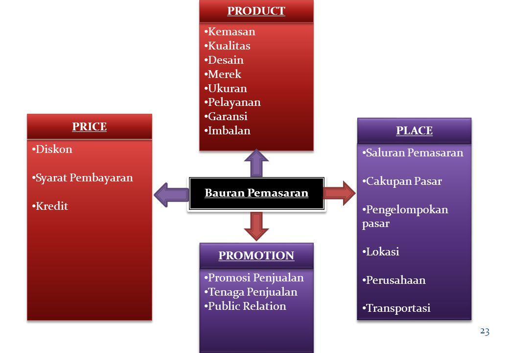 Hubungan Empat P (4P) dan Empat C (4C) Dalam Bauran Pemasaran