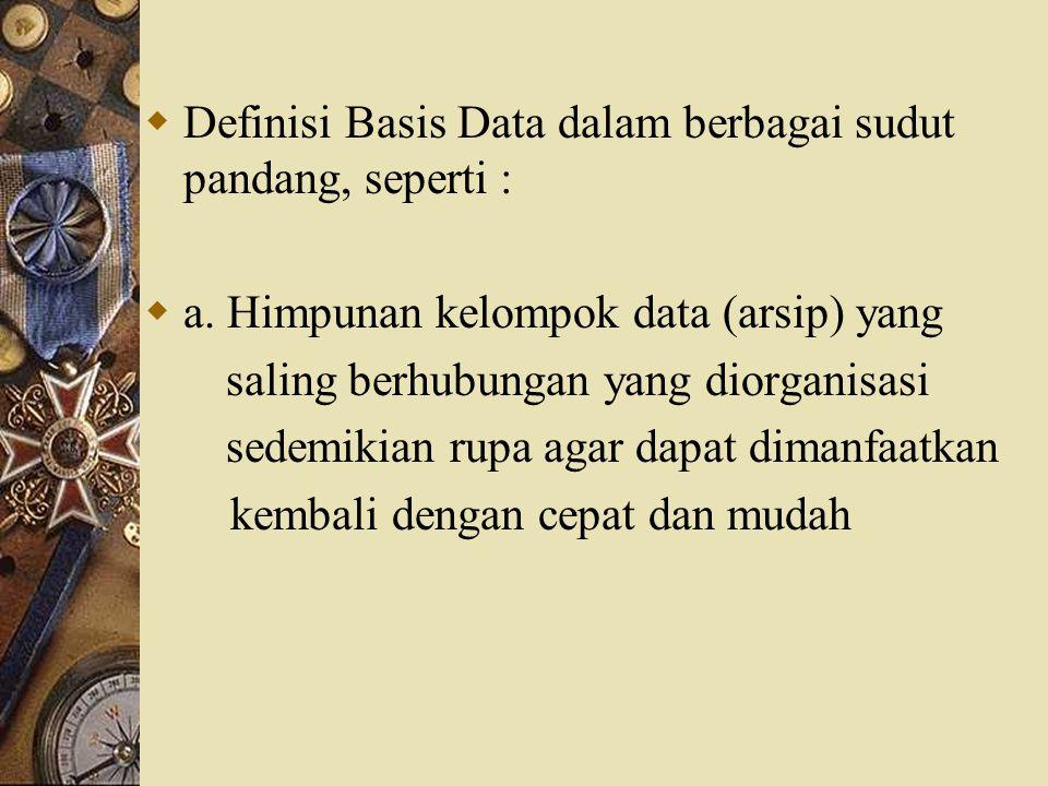 Definisi Basis Data dalam berbagai sudut pandang, seperti :