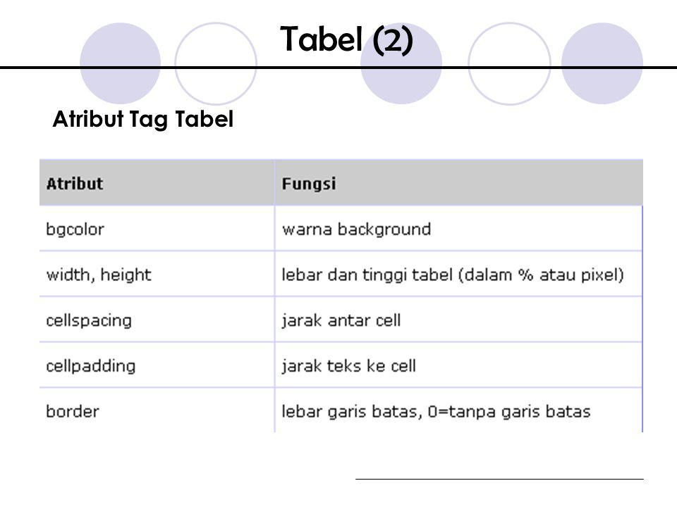Tabel (2) Atribut Tag Tabel