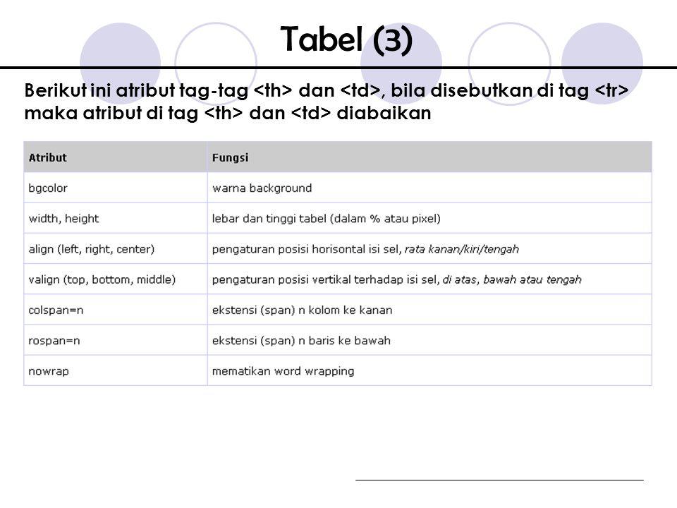 Tabel (3) Berikut ini atribut tag-tag <th> dan <td>, bila disebutkan di tag <tr> maka atribut di tag <th> dan <td> diabaikan.