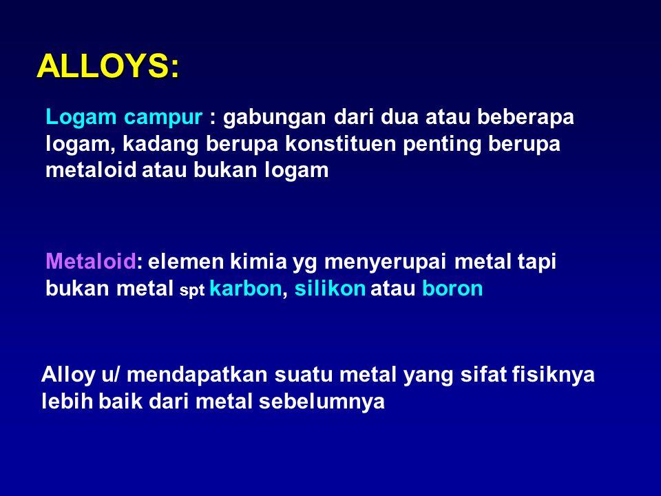ALLOYS: Logam campur : gabungan dari dua atau beberapa logam, kadang berupa konstituen penting berupa metaloid atau bukan logam.