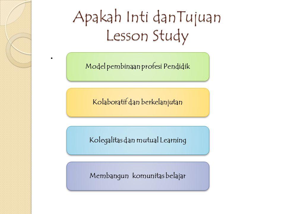 Apakah Inti danTujuan Lesson Study