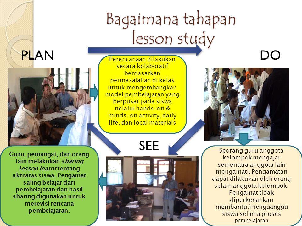 Bagaimana tahapan lesson study