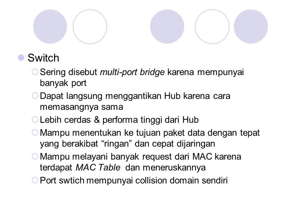 Switch Sering disebut multi-port bridge karena mempunyai banyak port