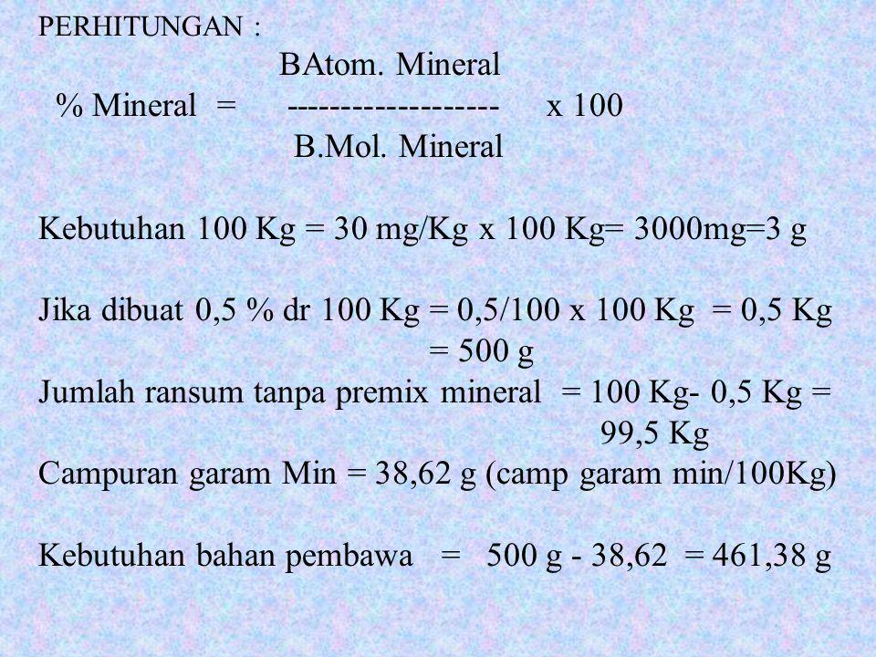 % Mineral = ------------------- x 100 B.Mol. Mineral