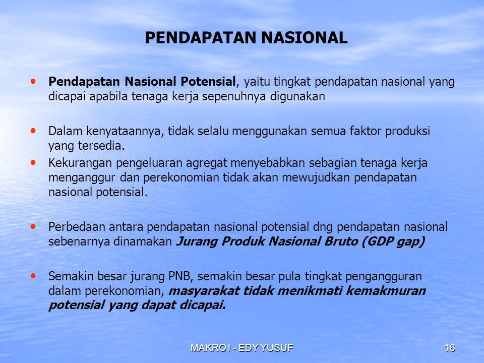 PENDAPATAN NASIONAL Pendapatan Nasional Potensial, yaitu tingkat pendapatan nasional yang dicapai apabila tenaga kerja sepenuhnya digunakan.