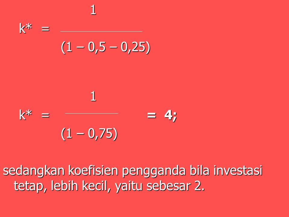 1 k* = (1 – 0,5 – 0,25) k* = = 4; (1 – 0,75)