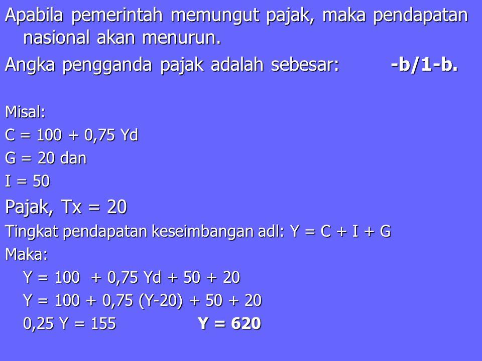 Angka pengganda pajak adalah sebesar: -b/1-b.