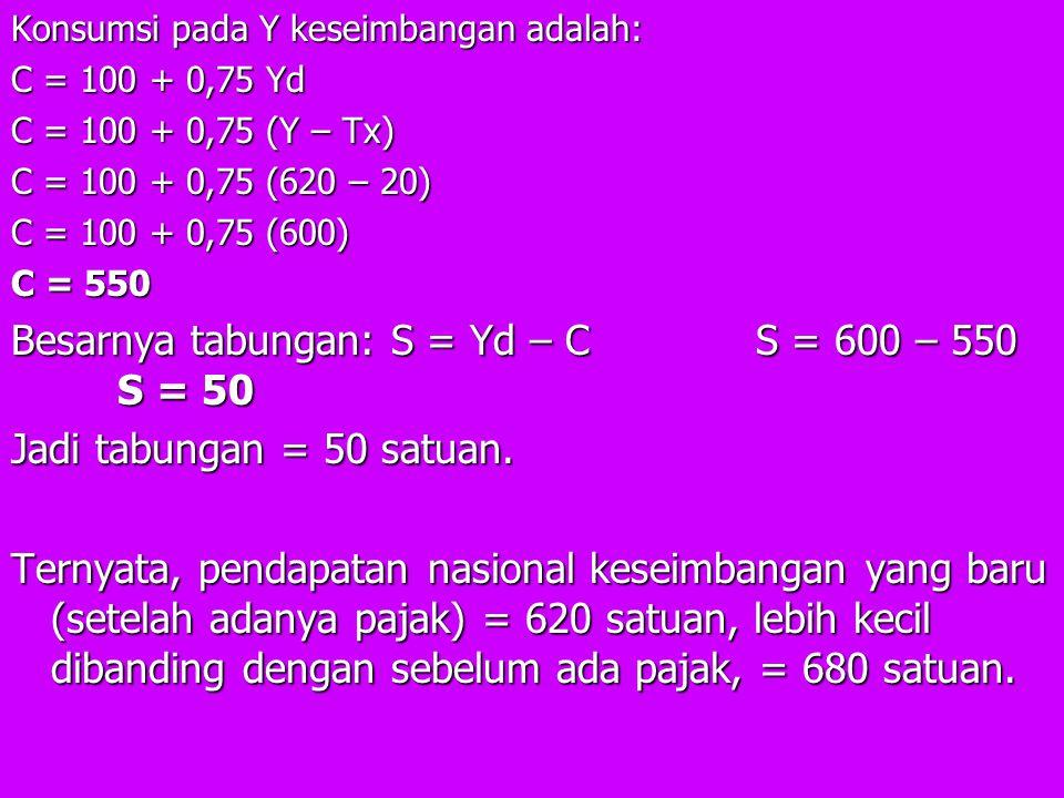 Besarnya tabungan: S = Yd – C S = 600 – 550 S = 50