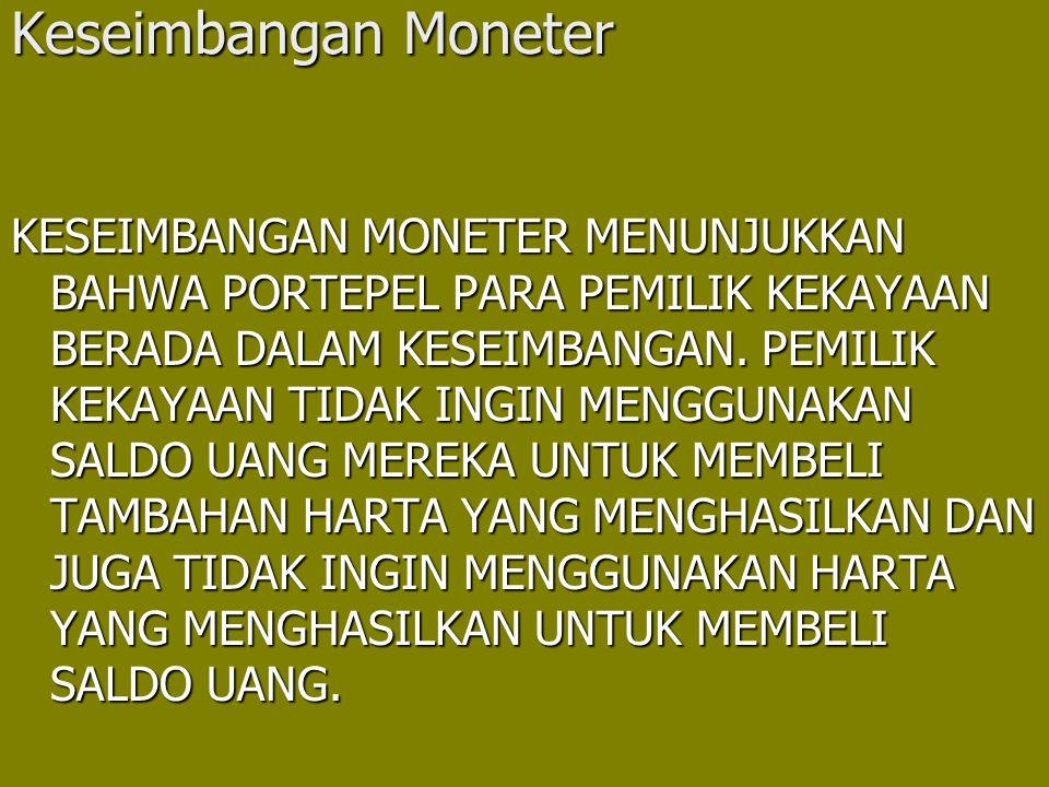 Keseimbangan Moneter