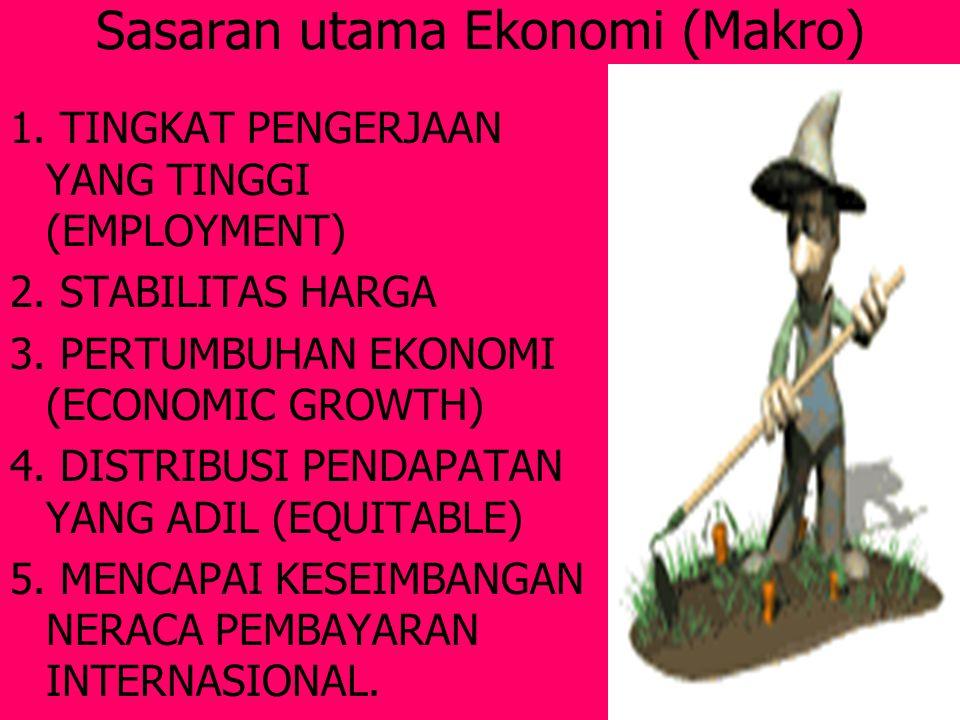 Sasaran utama Ekonomi (Makro)