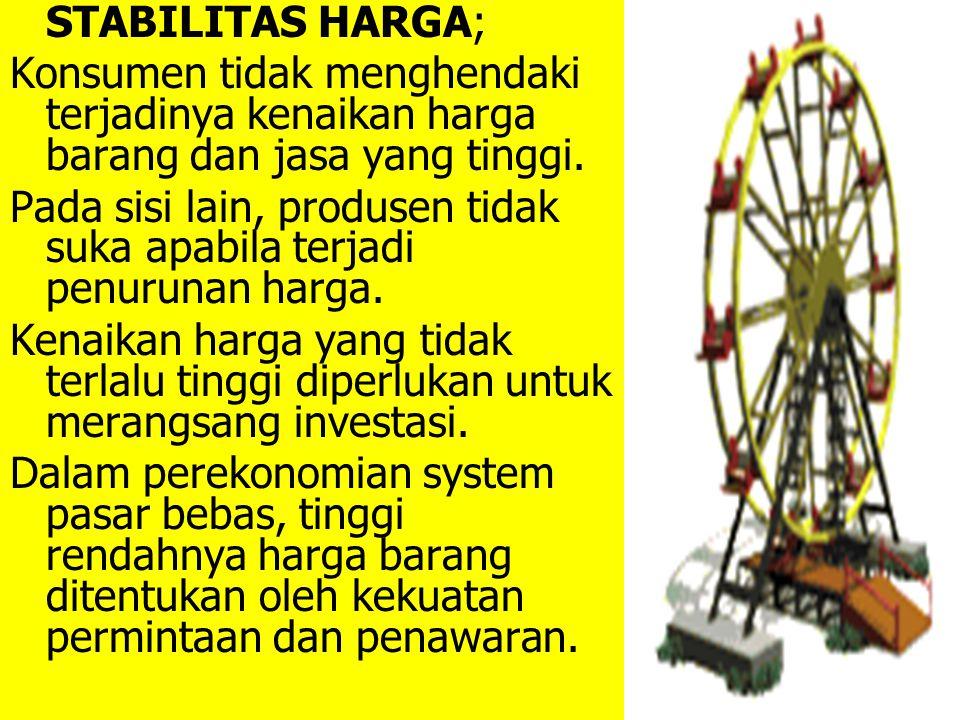 STABILITAS HARGA; Konsumen tidak menghendaki terjadinya kenaikan harga barang dan jasa yang tinggi.